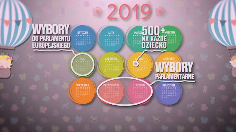 Efekty Programu 500 plus i kalendarz wyborczy