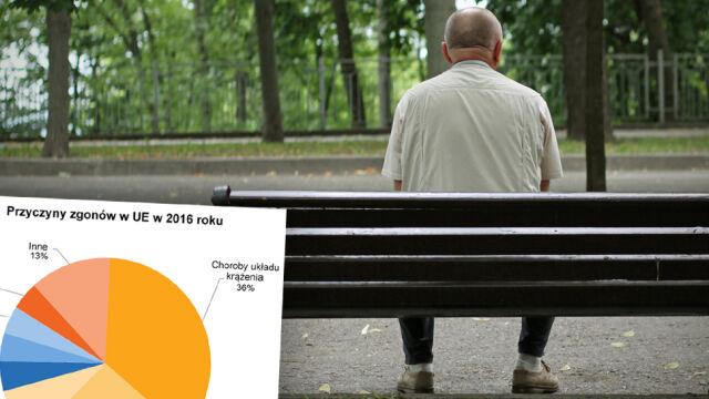Na co umieramy? Trzy główne przyczyny zgonów