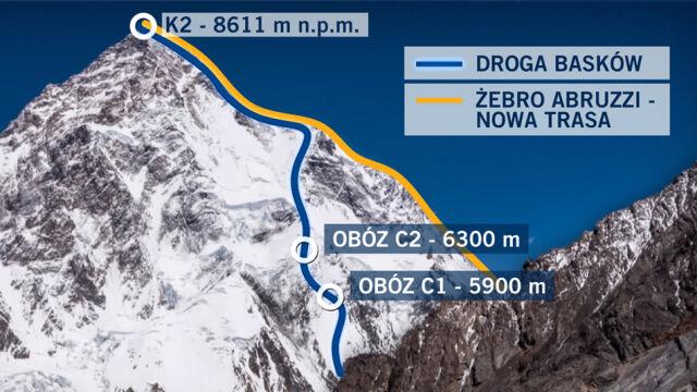"""""""Szyjka Butelki powyżej 8200 metrów, gdzie organizm umiera"""""""
