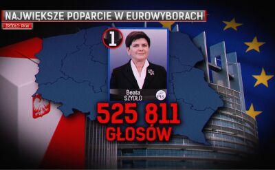 Fenomen Beaty Szydło. Jak zapracowała na ponad pół miliona głosów