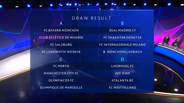 Wyniki losowania fazy grupowej Ligi Mistrzów 2020/2021