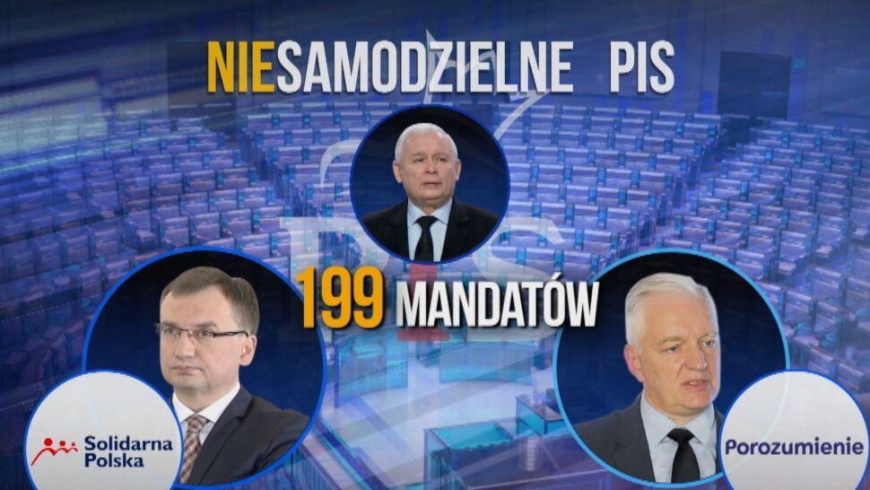Pytania o umocnienie się frakcji Jarosława Gowina i Zbigniewa Ziobry w klubie PiS