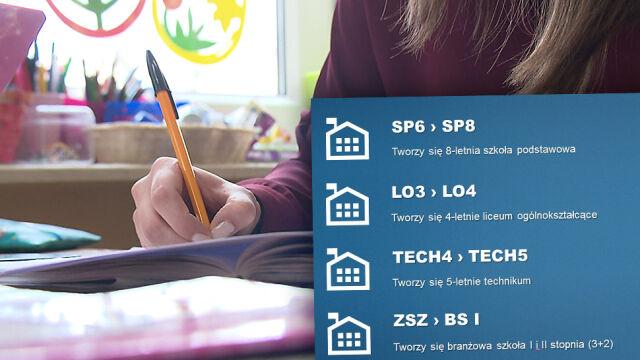 Rewolucja w edukacji w punktach. Co oznacza dla uczniów i nauczycieli?