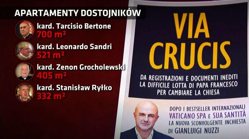 """Skandal w Watykanie, który nie szkodzi papieżowi (""""Polska i Świat"""" z listopada 2015 roku)"""