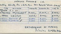Pokwitowania wypłaty zapomóg finansowych dla osób ukrywających się – wypłaconych w marcu, kwietniu i maj 1982 roku. Jedną z nich był Adam Lipiński