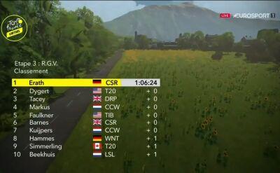 Erath wygrała 3. etap Wirtualnego Tour de France, 4. miejsce Markus z CCC-Liv