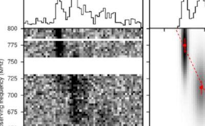 Tajemniczy sygnał spoza naszej galaktyki