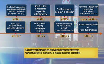 Kuria Diecezji Bydgoskiej opublikowała oświadczenie mecenasa reprezentujacego ks. Tyrawę