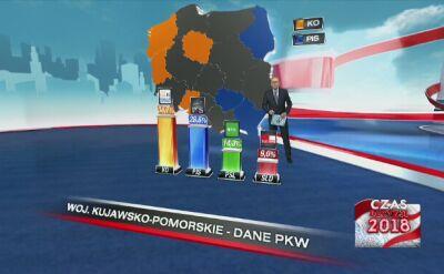 Podział mandatów w sejmiku województwa świętokrzyskiego