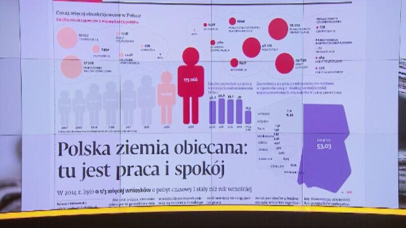 Ukraińcy znaleźli bezpieczną przystań nad Wisłą