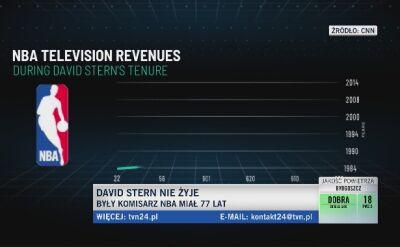 Jak David Stern odmienił NBA