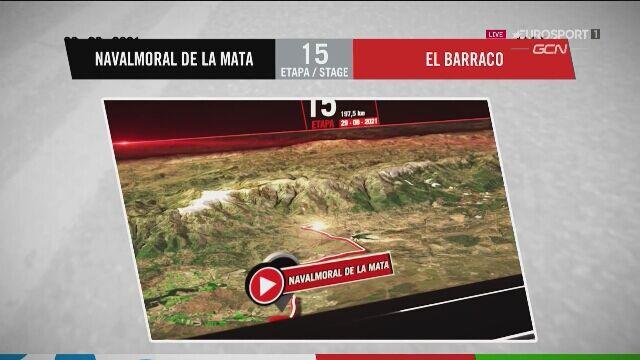 Najważniejsze wydarzenia 15. etapu Vuelta a Espana
