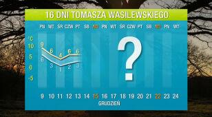 Wasilewskiego pogoda na 16 dni: czasami nawet aż 10 stopni ciepła