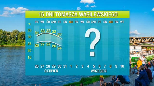 Wasilewskiego prognoza na 16 dni: ochłodzenie dopiero we wrześniu