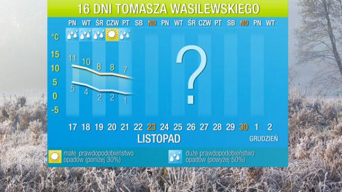Prognoza pogody  na 16 dni: czy to już wstęp do zimy? Niedługo będzie lekki mróz