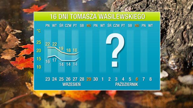Wasilewskiego prognoza na 16 dni: październik zaprowadzi nowe porządki