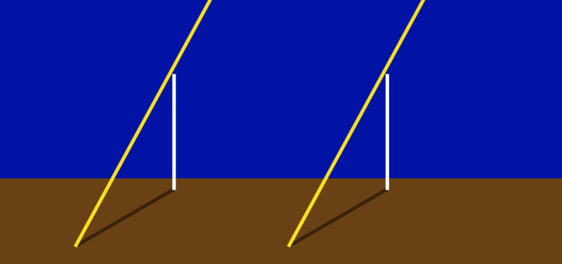 Cienie rzucane na płaskiej powierzchni (org. Moriel Schottlender/Popular Science)