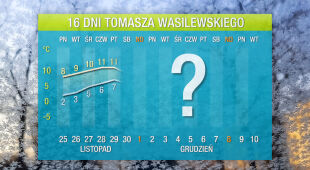 Pogoda na 16 dni: czeka nas zimowy incydent